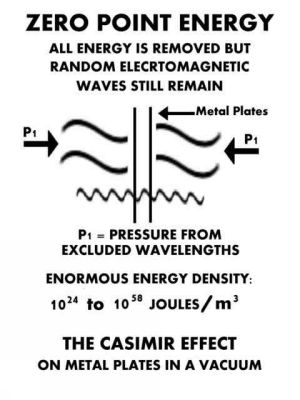 casimir ezg 1 Free Electricity Animation